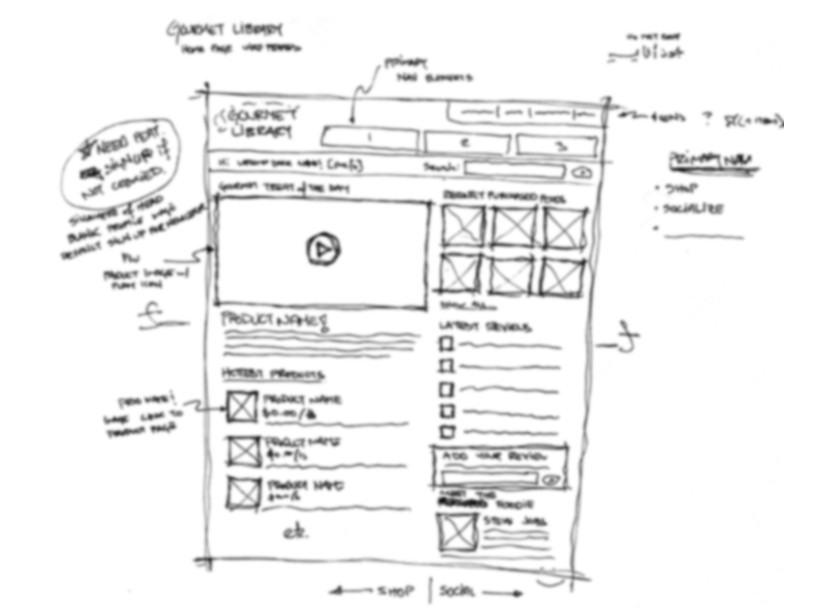 UI/UX Prototípus